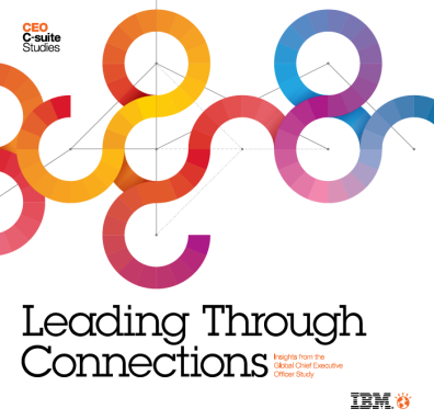 IBM Leading Through Connections