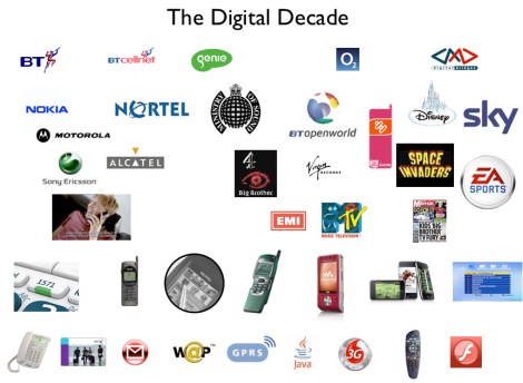 The Digital Decade