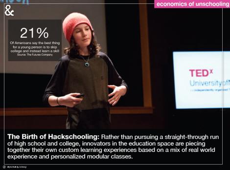 Sparks and Honey Hackschooling