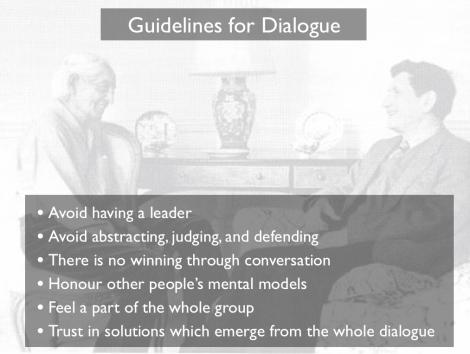 Dialogue Bohm