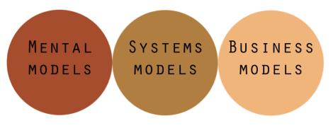 The Holonomics Platform