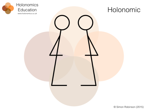 Holonomic Dialogue - Authenticity