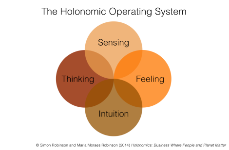 Holonomics Holonomic Operating System