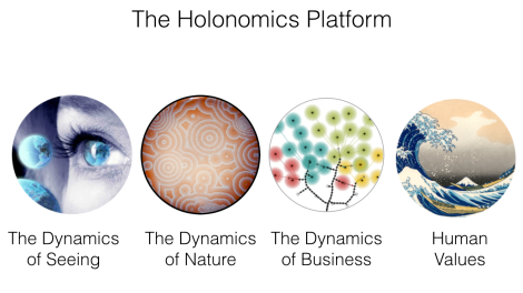 Holonomics Platform
